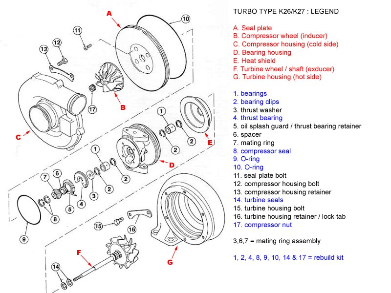 k26 explode legend 924board org view topic diagrams for turbo and pop off valve